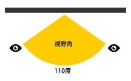 大型LEDディスプレイは視認性に優れており、視野角も水平110度・垂直55度をカバー致します。